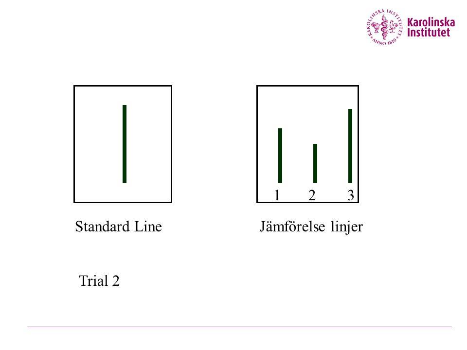 1 2 3 Standard Line Jämförelse linjer Trial 2