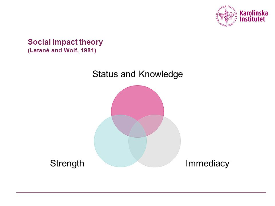 Social Impact theory (Latané and Wolf, 1981)