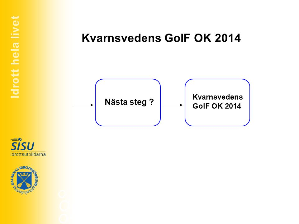 Kvarnsvedens GoIF OK 2014 Kvarnsvedens GoIF OK 2014 Nästa steg