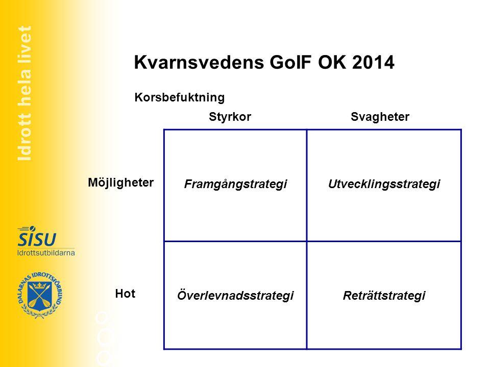 Kvarnsvedens GoIF OK 2014 Korsbefuktning Styrkor Svagheter