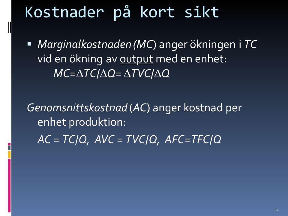 Kostnader på kort sikt Marginalkostnaden (MC) anger ökningen i TC vid en ökning av output med en enhet: MC=TC/Q= TVC/Q.