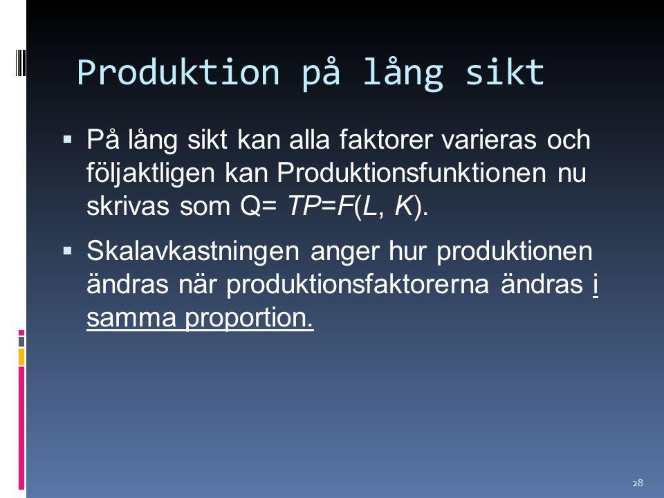 Produktion på lång sikt