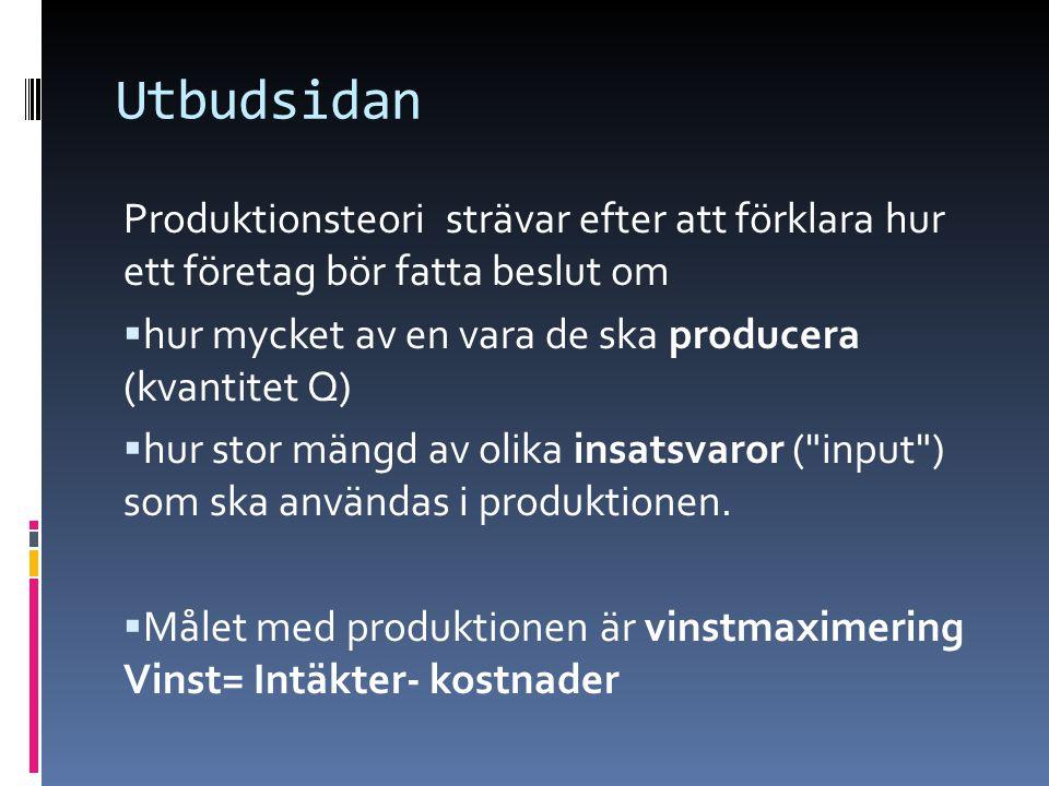 Utbudsidan Produktionsteori strävar efter att förklara hur ett företag bör fatta beslut om. hur mycket av en vara de ska producera (kvantitet Q)