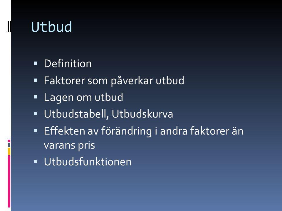 Utbud Definition Faktorer som påverkar utbud Lagen om utbud