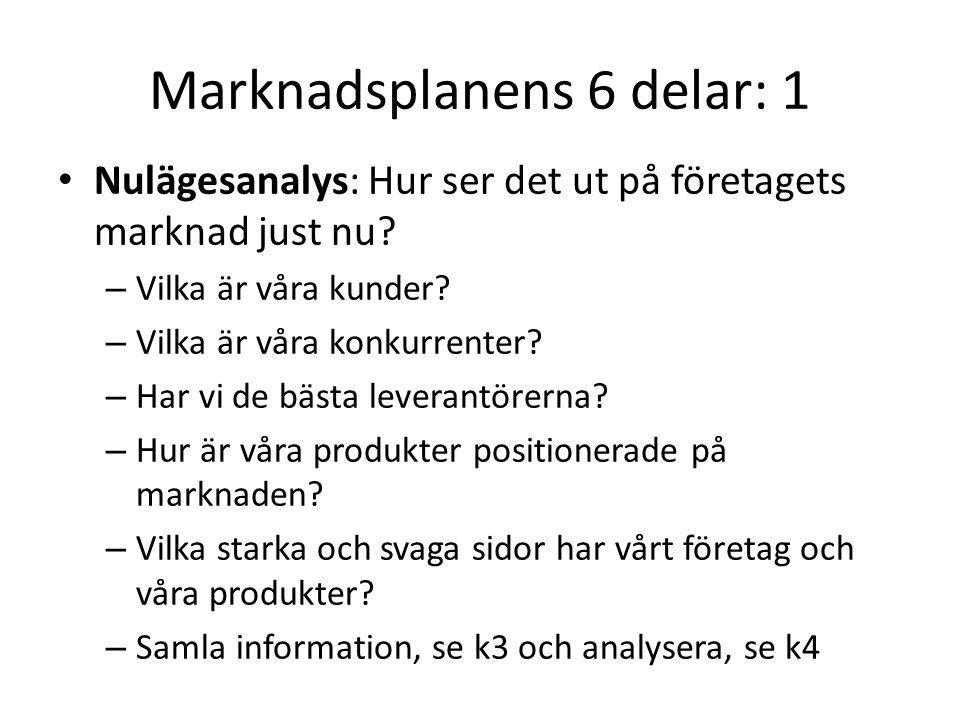 Marknadsplanens 6 delar: 1