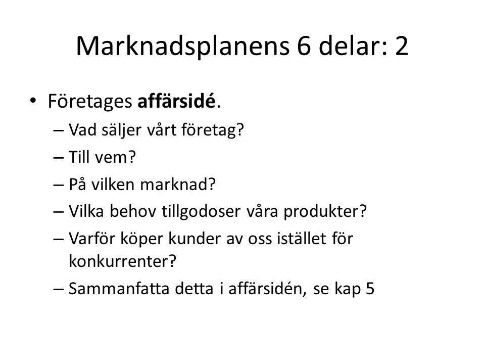 Marknadsplanens 6 delar: 2