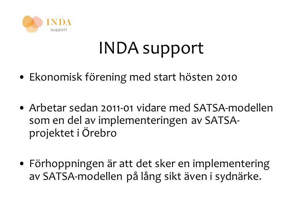 INDA support Ekonomisk förening med start hösten 2010