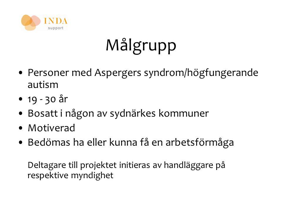 Målgrupp Personer med Aspergers syndrom/högfungerande autism