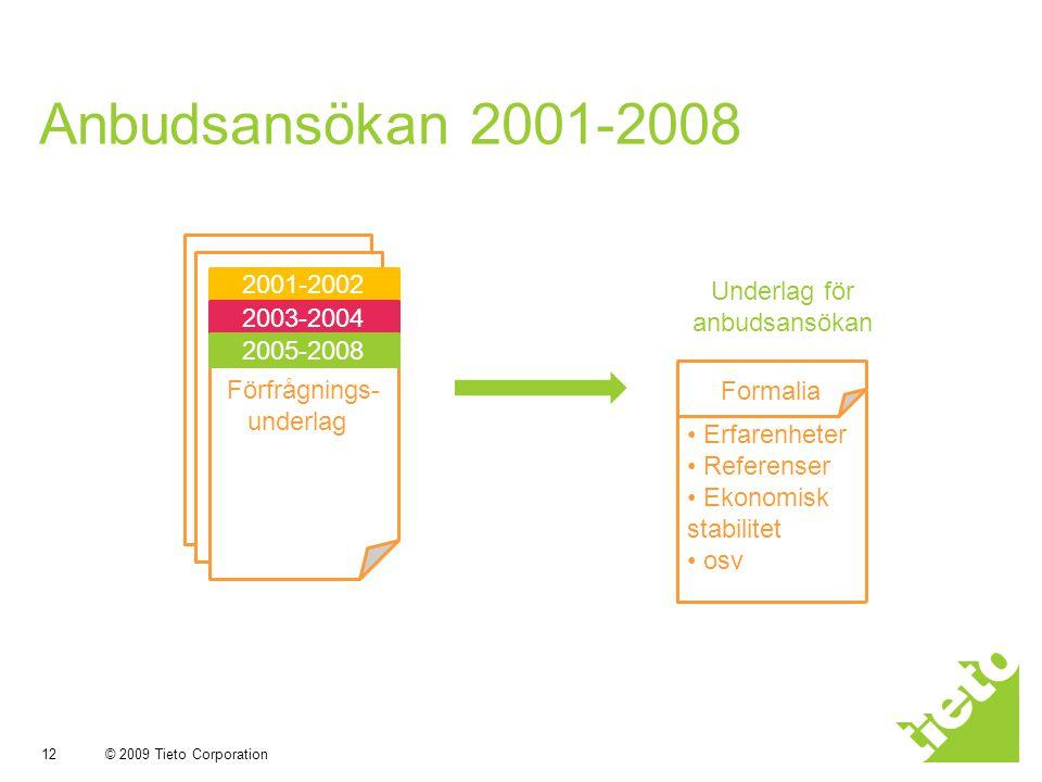 Anbudsansökan 2001-2008 2001-2002 Underlag för anbudsansökan 2003-2004