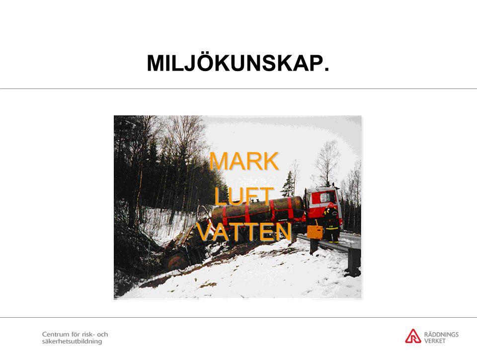 MARK LUFT VATTEN MILJÖKUNSKAP.