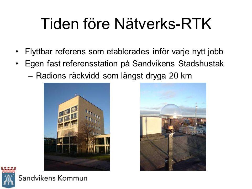 Tiden före Nätverks-RTK