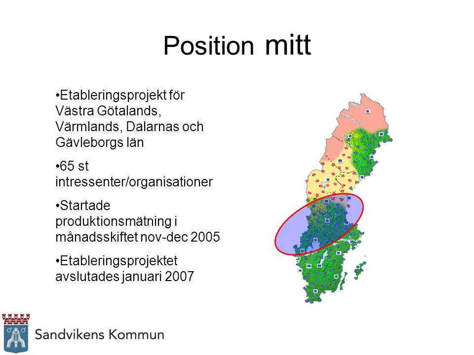 Position mitt Etableringsprojekt för Västra Götalands, Värmlands, Dalarnas och Gävleborgs län. 65 st intressenter/organisationer.