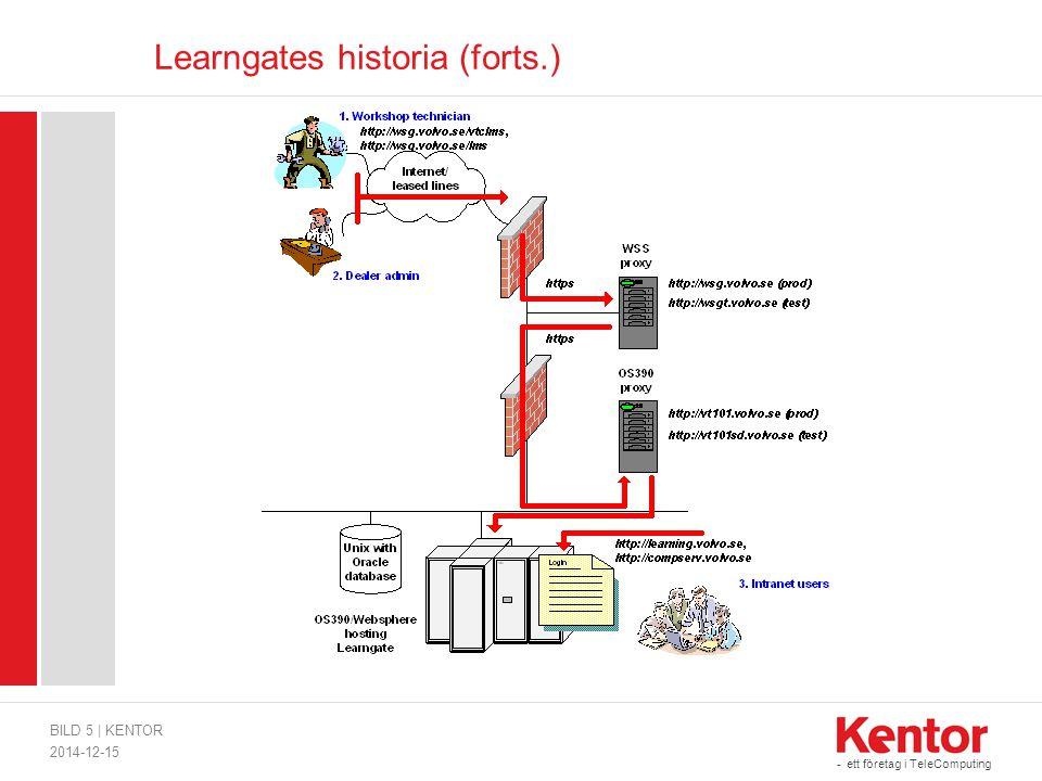 Learngates historia (forts.)