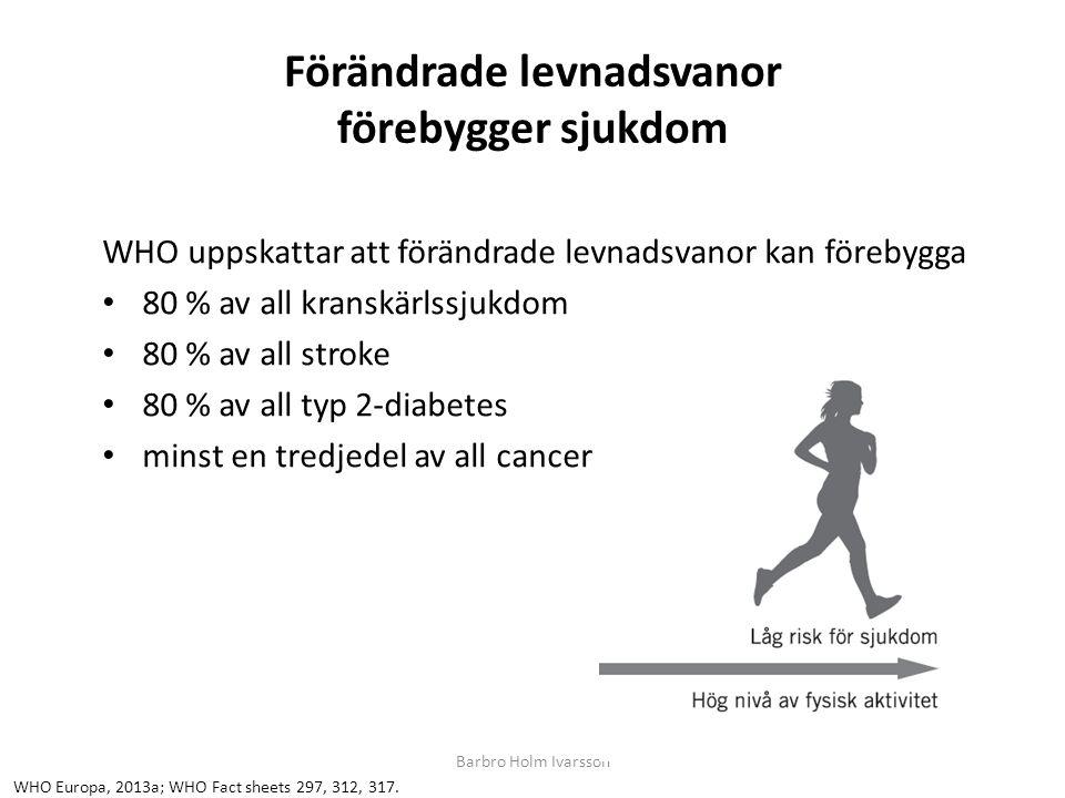 Förändrade levnadsvanor förebygger sjukdom
