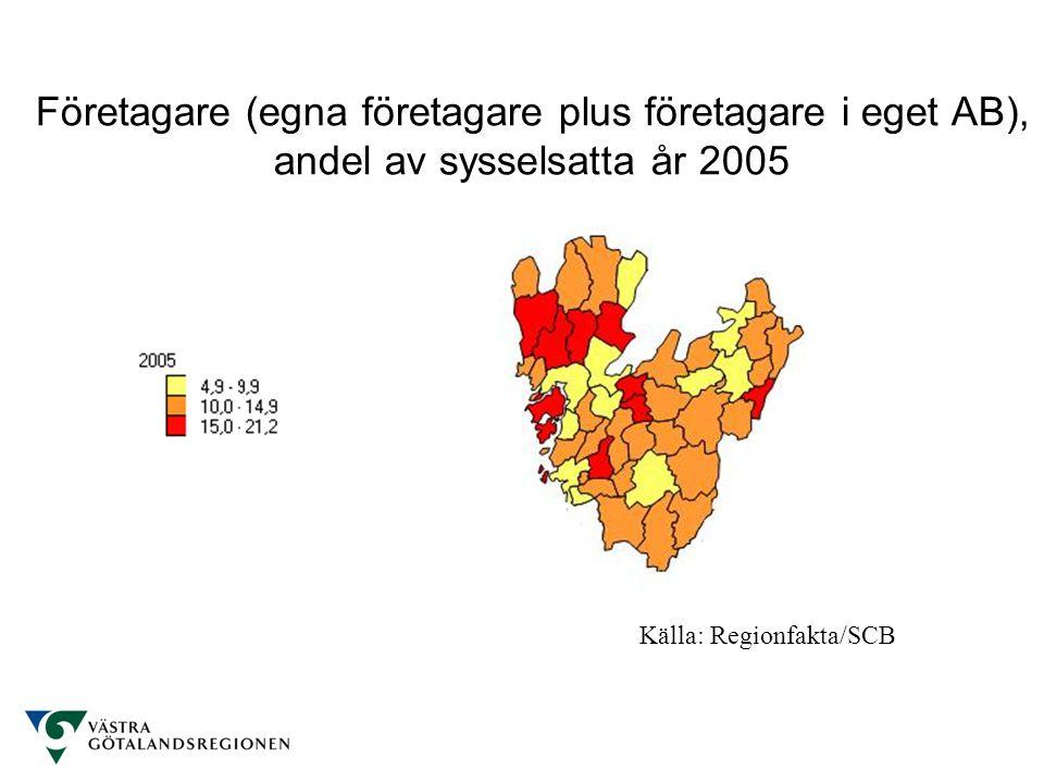 Företagare (egna företagare plus företagare i eget AB), andel av sysselsatta år 2005