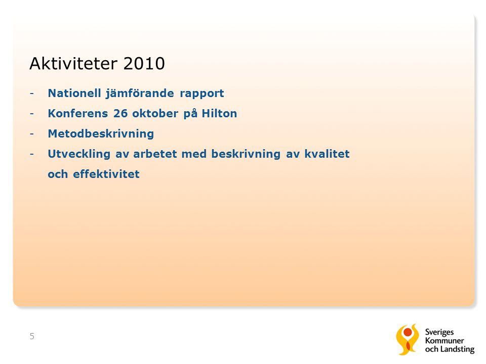 Aktiviteter 2010 Nationell jämförande rapport