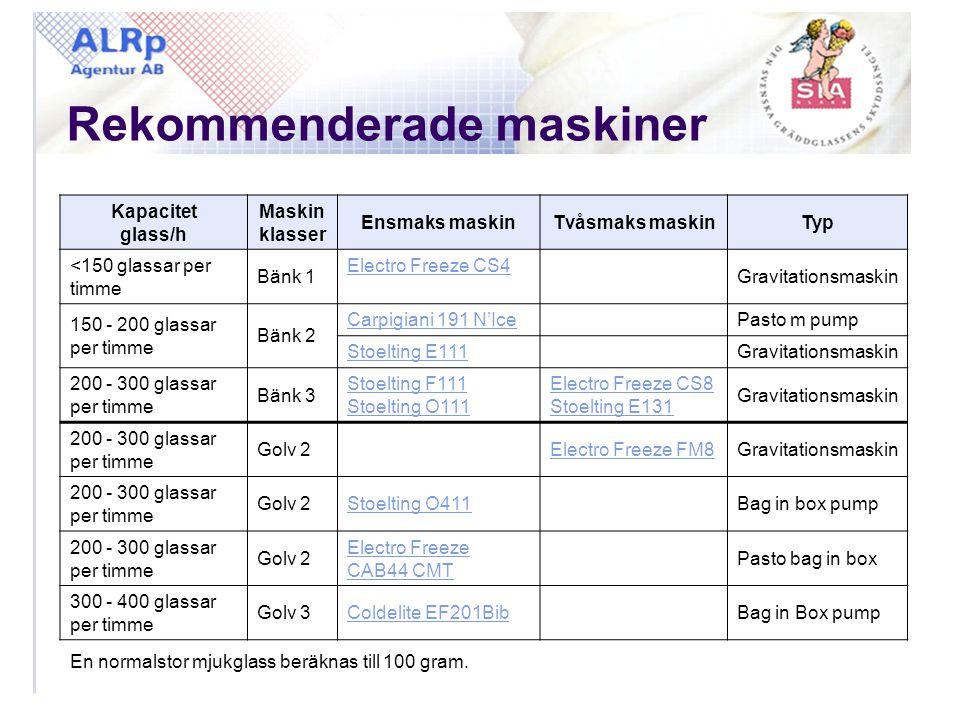 Rekommenderade maskiner