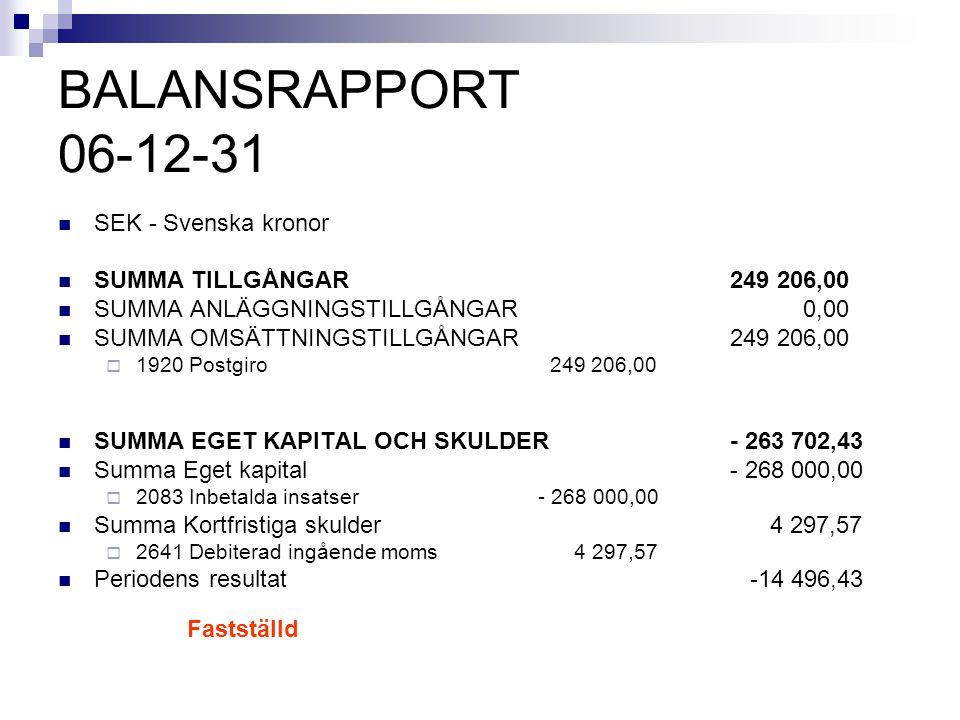 BALANSRAPPORT 06-12-31 SEK - Svenska kronor