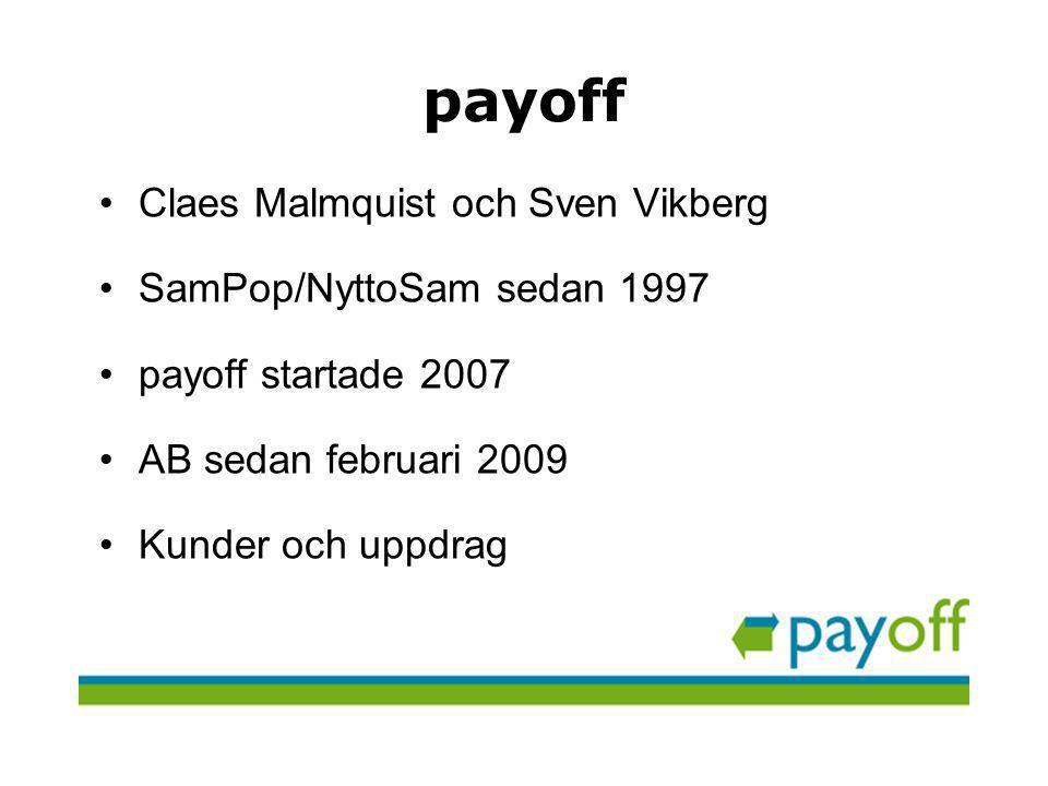 payoff Claes Malmquist och Sven Vikberg SamPop/NyttoSam sedan 1997