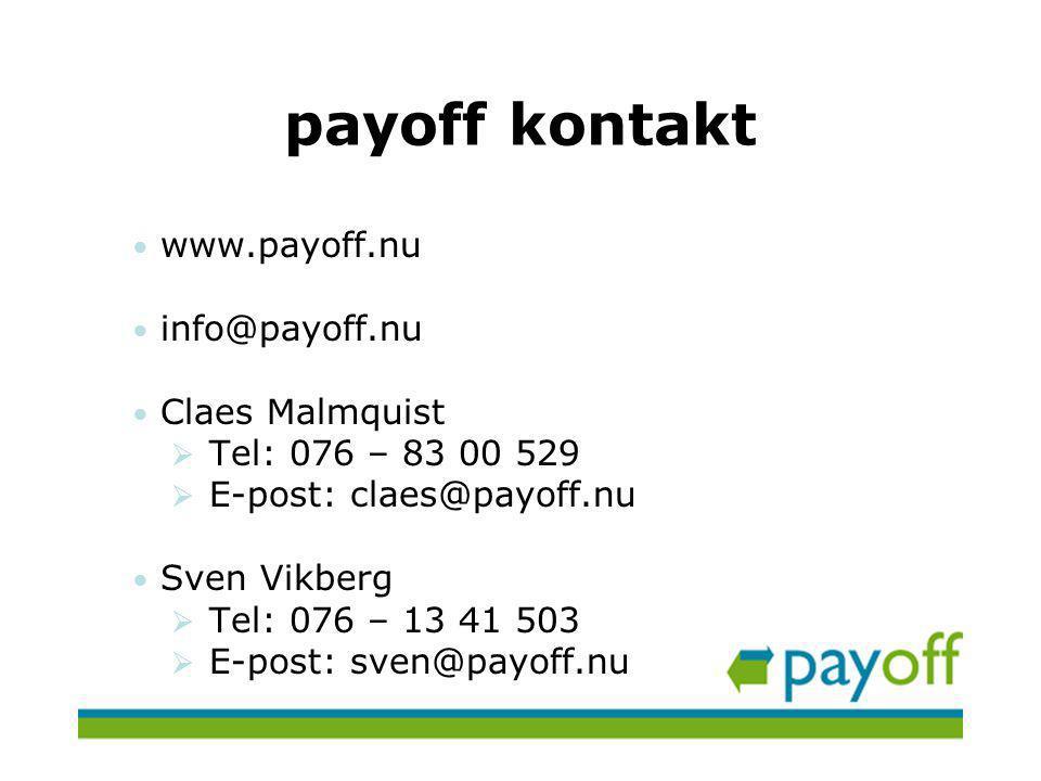 payoff kontakt www.payoff.nu info@payoff.nu Claes Malmquist