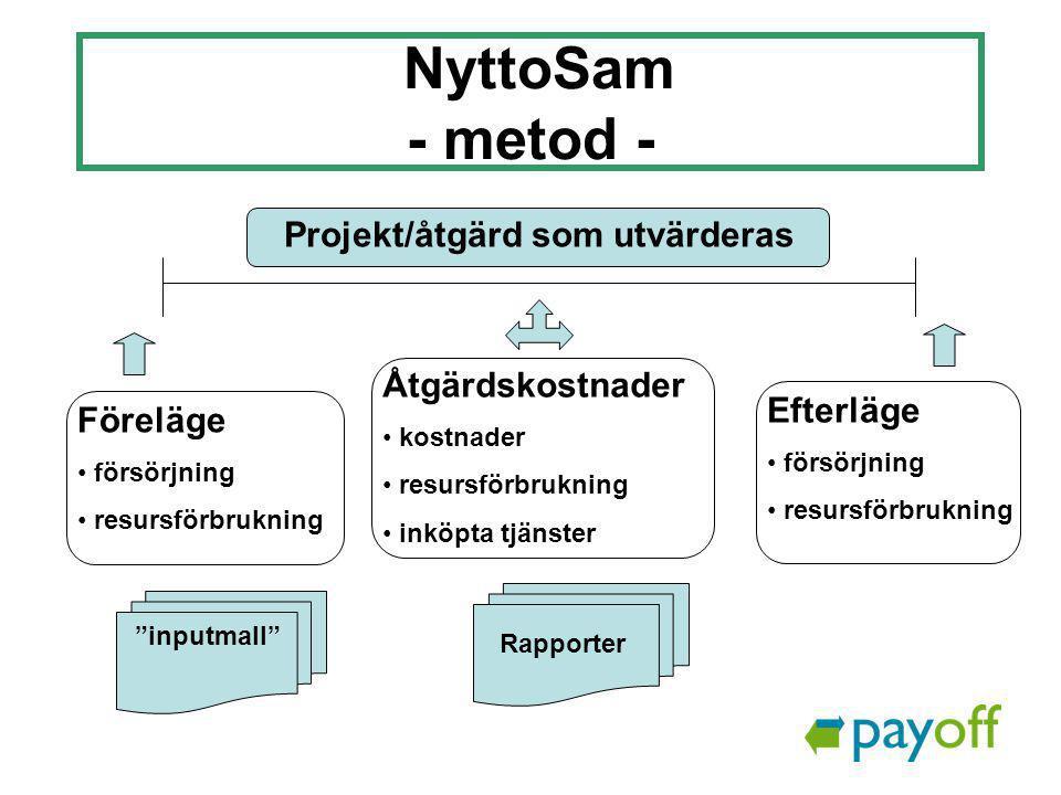 NyttoSam - metod - Projekt/åtgärd som utvärderas Åtgärdskostnader