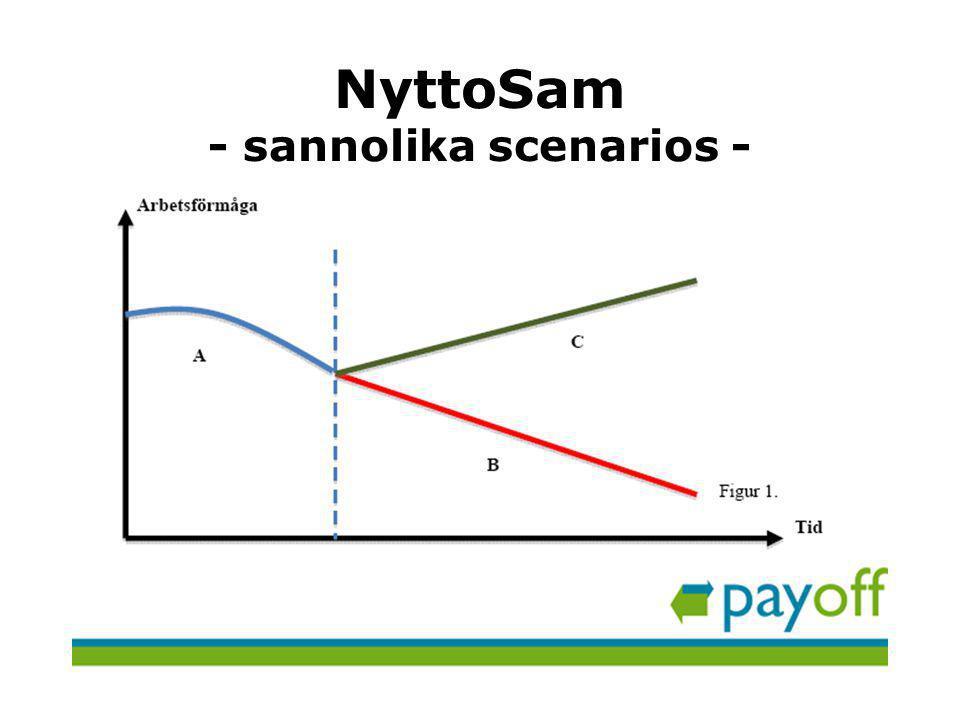NyttoSam - sannolika scenarios -