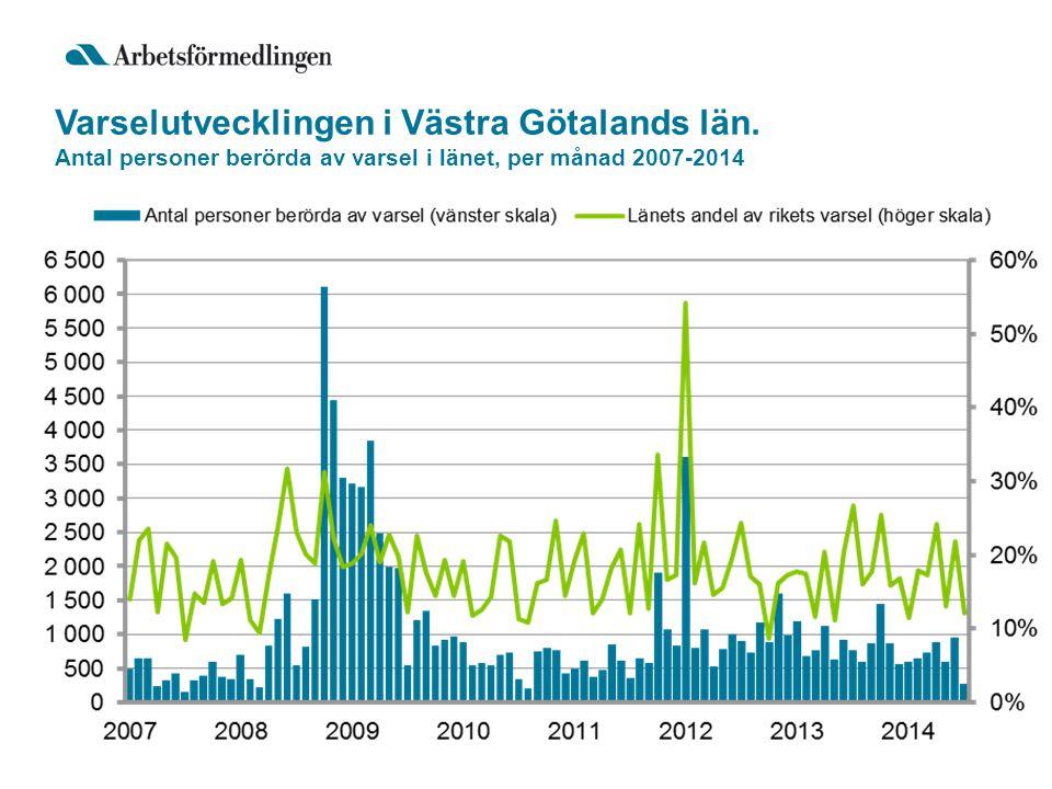 Varselutvecklingen i Västra Götalands län