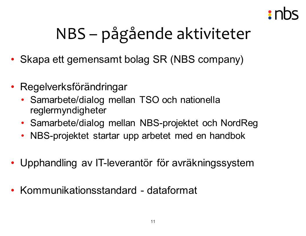 NBS – pågående aktiviteter