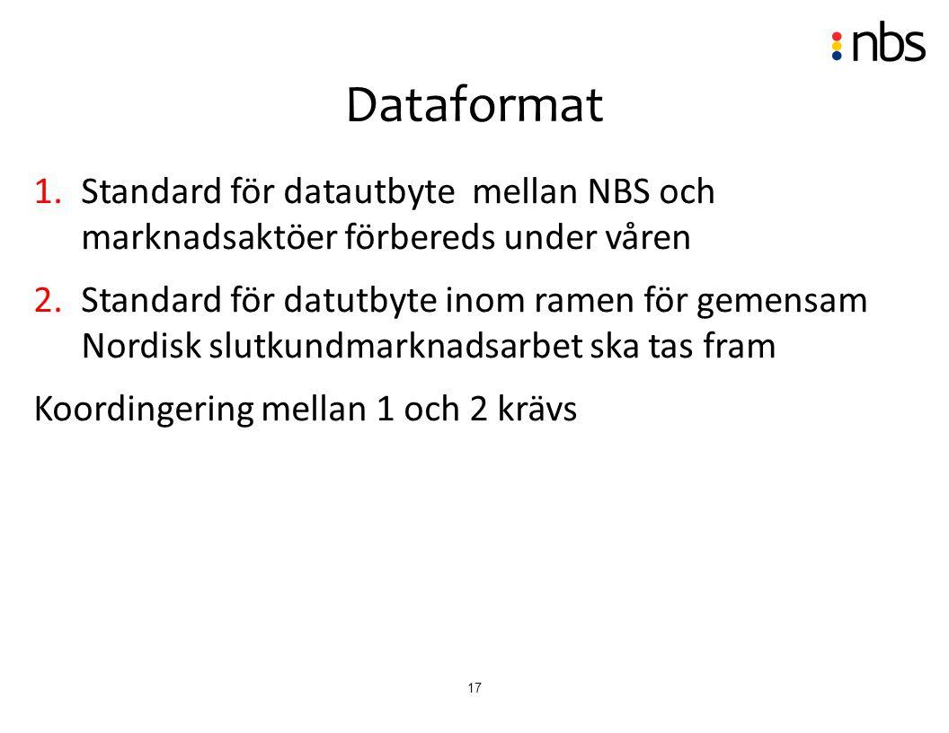 Dataformat Standard för datautbyte mellan NBS och marknadsaktöer förbereds under våren.