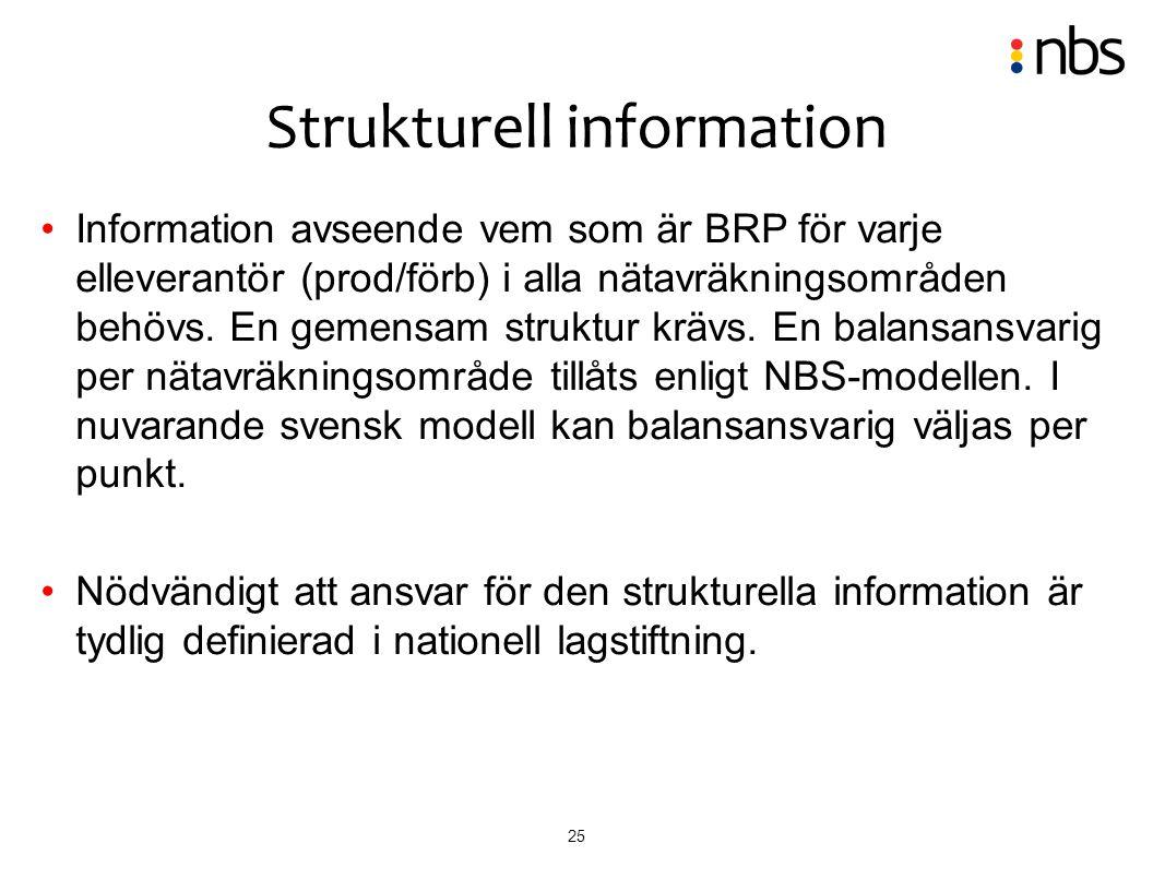 Strukturell information