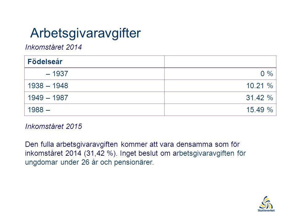 Arbetsgivaravgifter Inkomståret 2014 Födelseår – 1937 0 % 1938 – 1948
