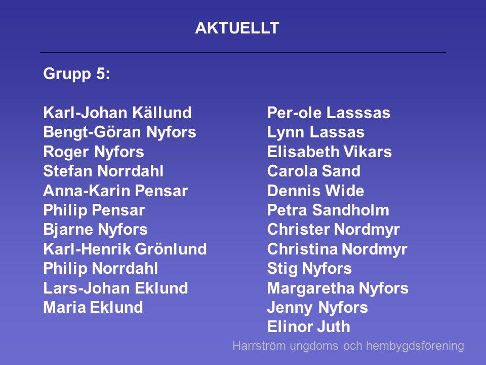 AKTUELLT Grupp 5: Karl-Johan Källund Bengt-Göran Nyfors Roger Nyfors