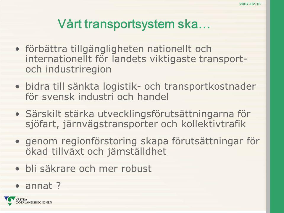 Vårt transportsystem ska…