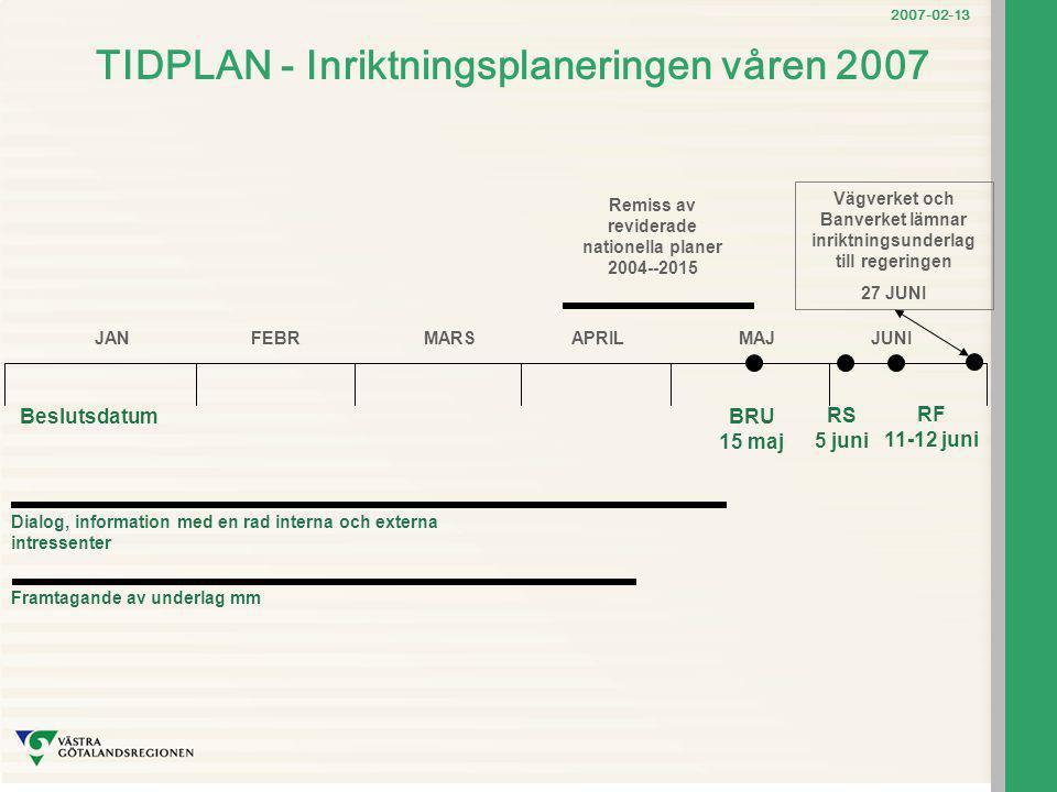 TIDPLAN - Inriktningsplaneringen våren 2007