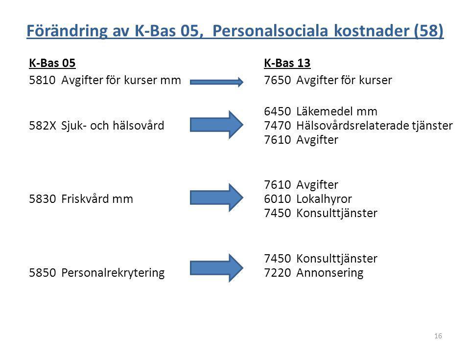 Förändring av K-Bas 05, Personalsociala kostnader (58)
