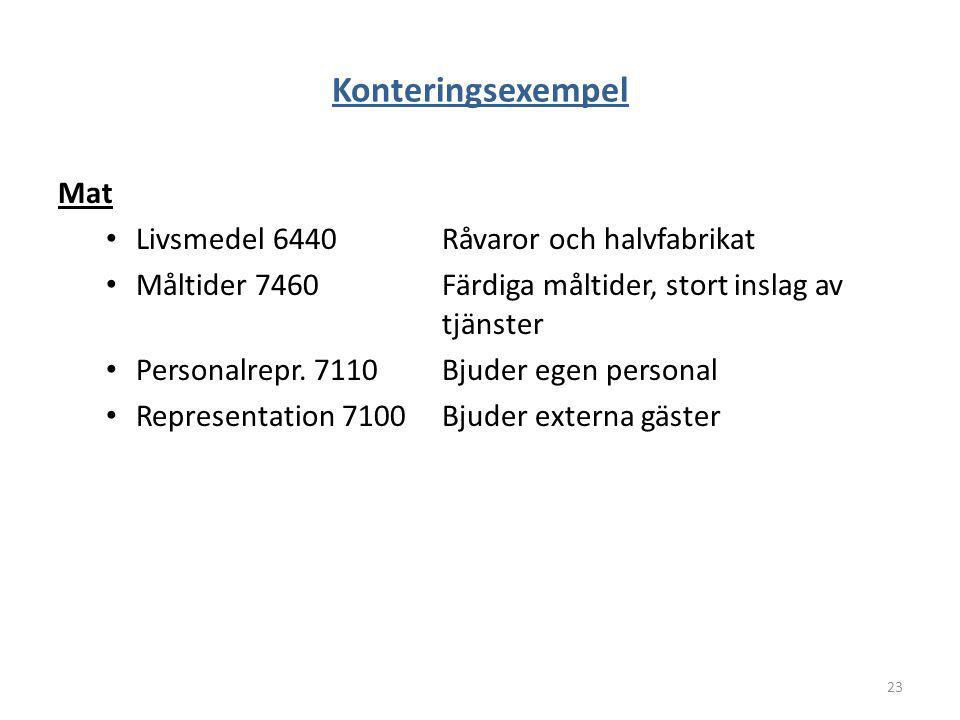 Konteringsexempel Mat Livsmedel 6440 Råvaror och halvfabrikat