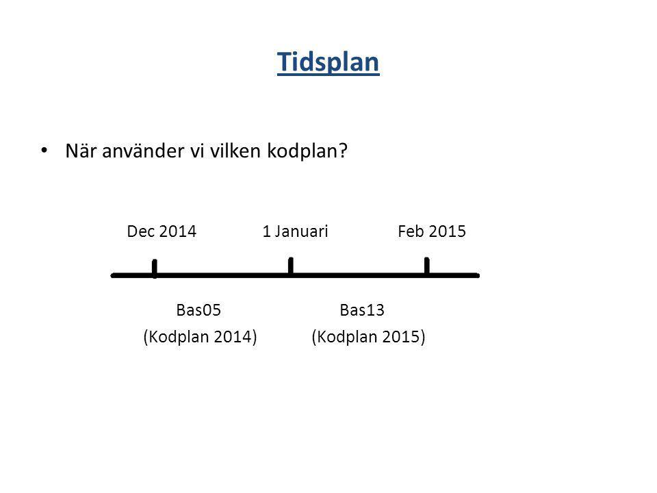 Tidsplan När använder vi vilken kodplan Dec 2014 1 Januari Feb 2015