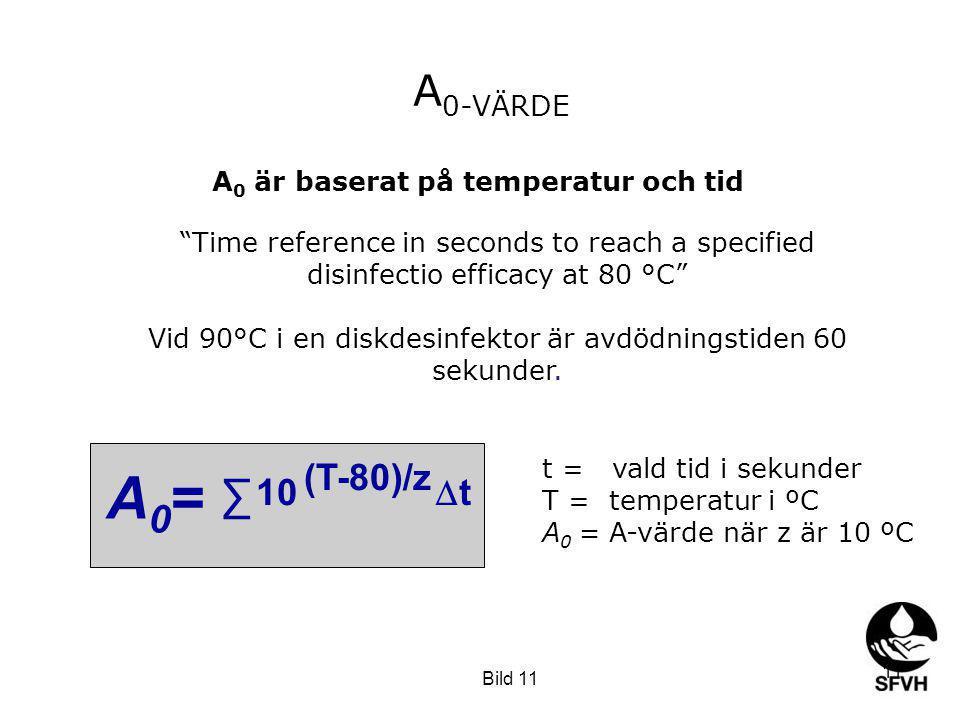 Vid 90°C i en diskdesinfektor är avdödningstiden 60 sekunder.