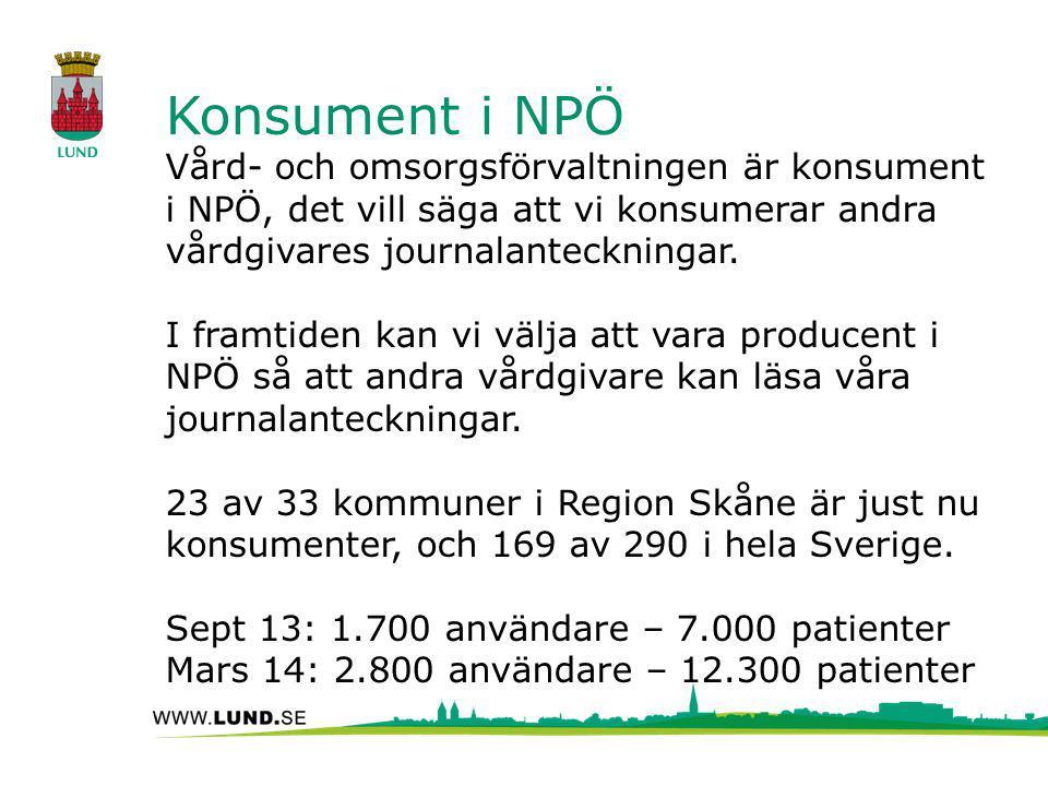 Konsument i NPÖ Vård- och omsorgsförvaltningen är konsument i NPÖ, det vill säga att vi konsumerar andra vårdgivares journalanteckningar. I framtiden kan vi välja att vara producent i NPÖ så att andra vårdgivare kan läsa våra journalanteckningar. 23 av 33 kommuner i Region Skåne är just nu konsumenter, och 169 av 290 i hela Sverige. Sept 13: 1.700 användare – 7.000 patienter Mars 14: 2.800 användare – 12.300 patienter