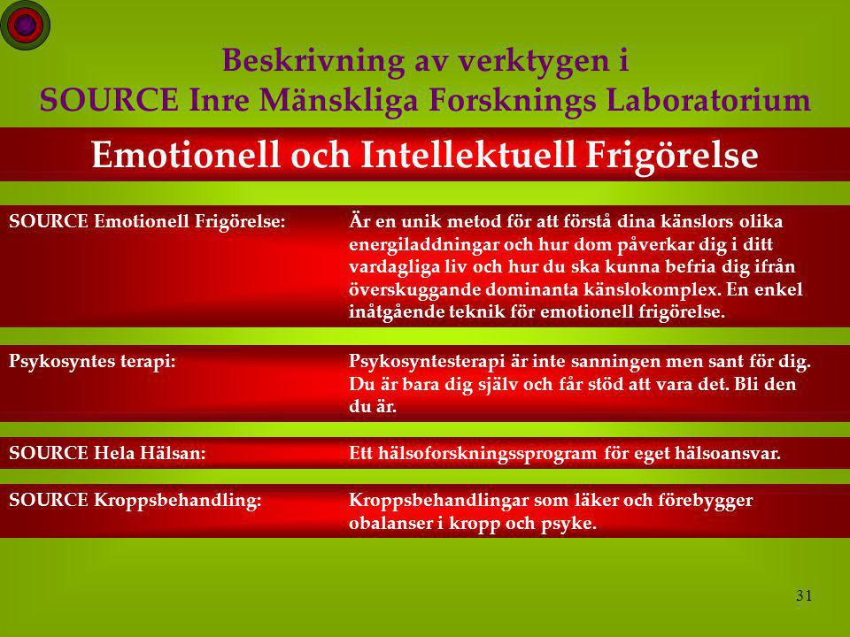 Emotionell och Intellektuell Frigörelse