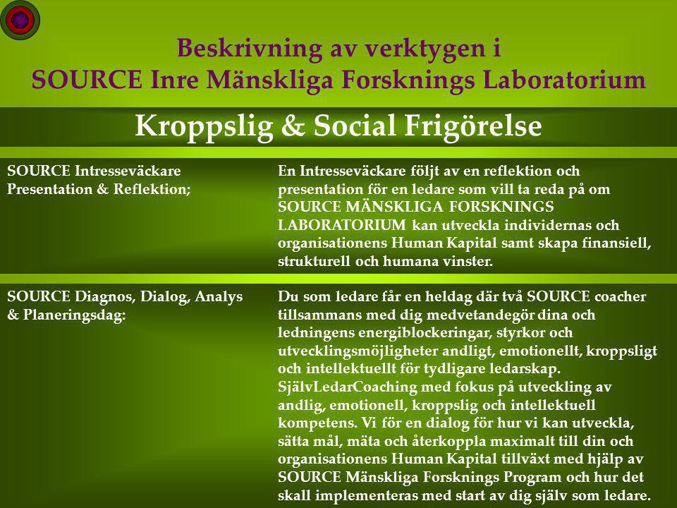 Kroppslig & Social Frigörelse
