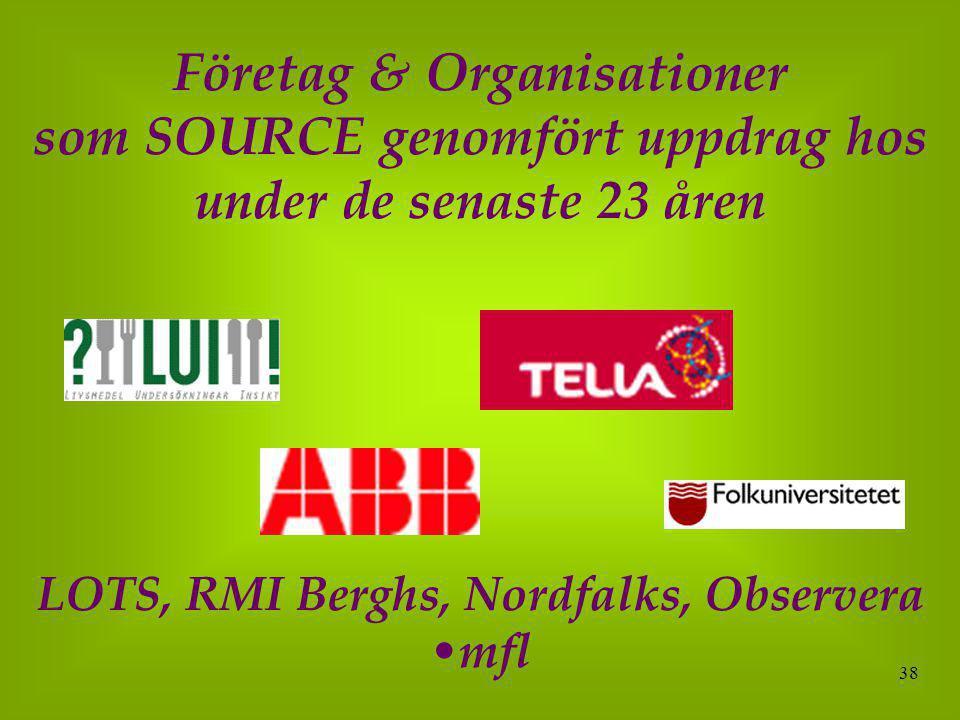 Företag & Organisationer