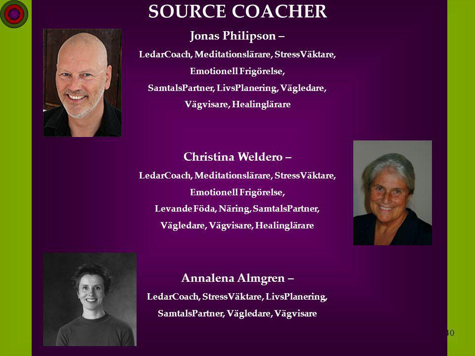 SOURCE COACHER Jonas Philipson – Christina Weldero –