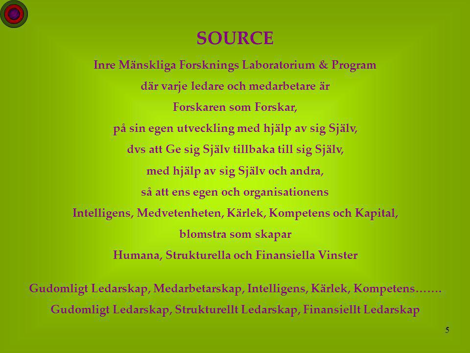 SOURCE Inre Mänskliga Forsknings Laboratorium & Program