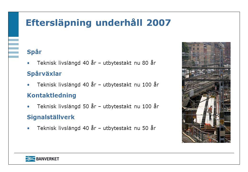 Eftersläpning underhåll 2007