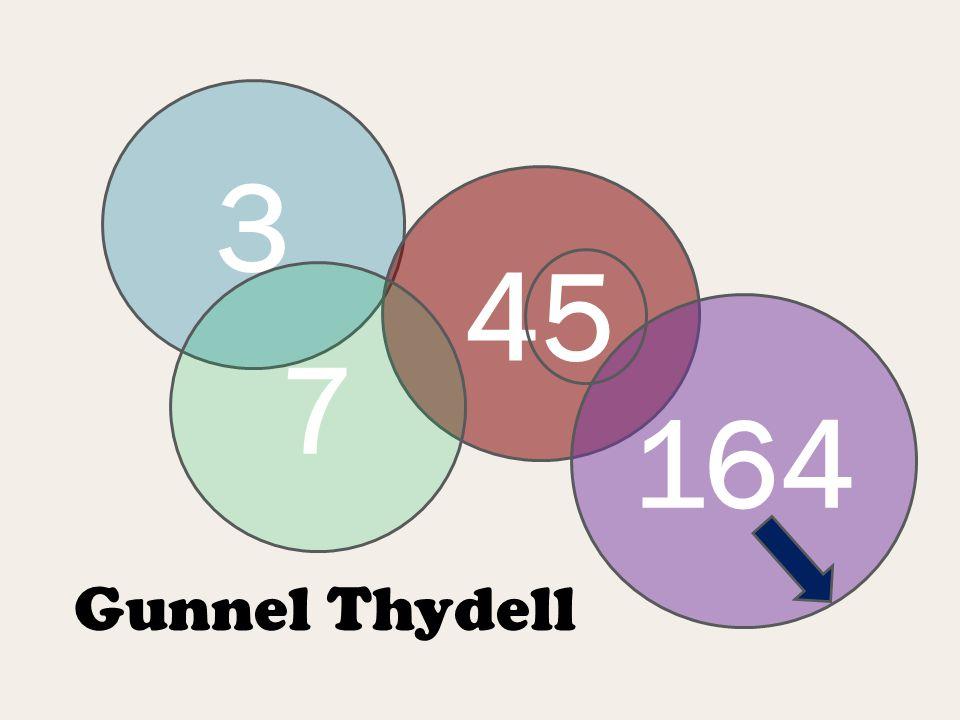 3 45 7 164 Tretalet, fem delar, 45 minuter, 164 ord i minuten Gunnel Thydell