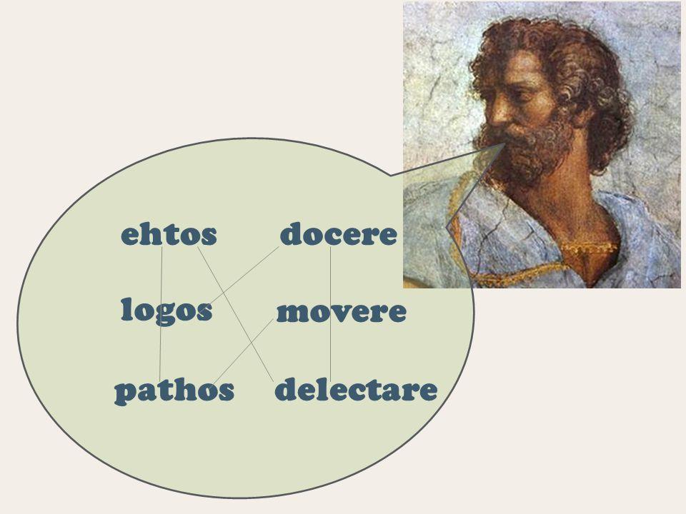 ehtos docere logos movere pathos delectare
