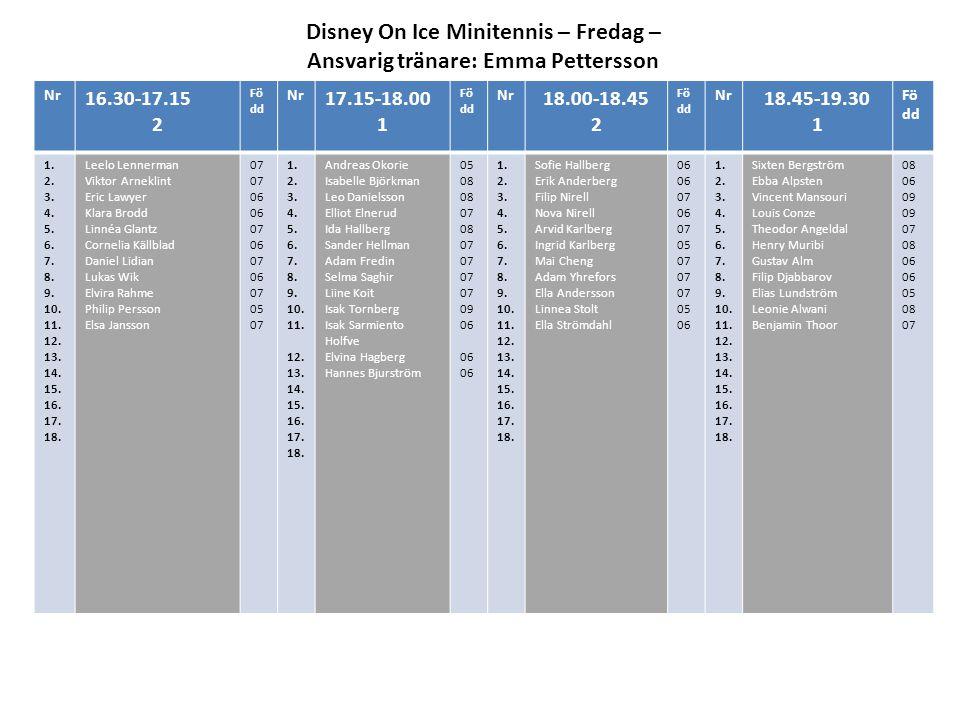 Disney On Ice Minitennis – Fredag – Ansvarig tränare: Emma Pettersson