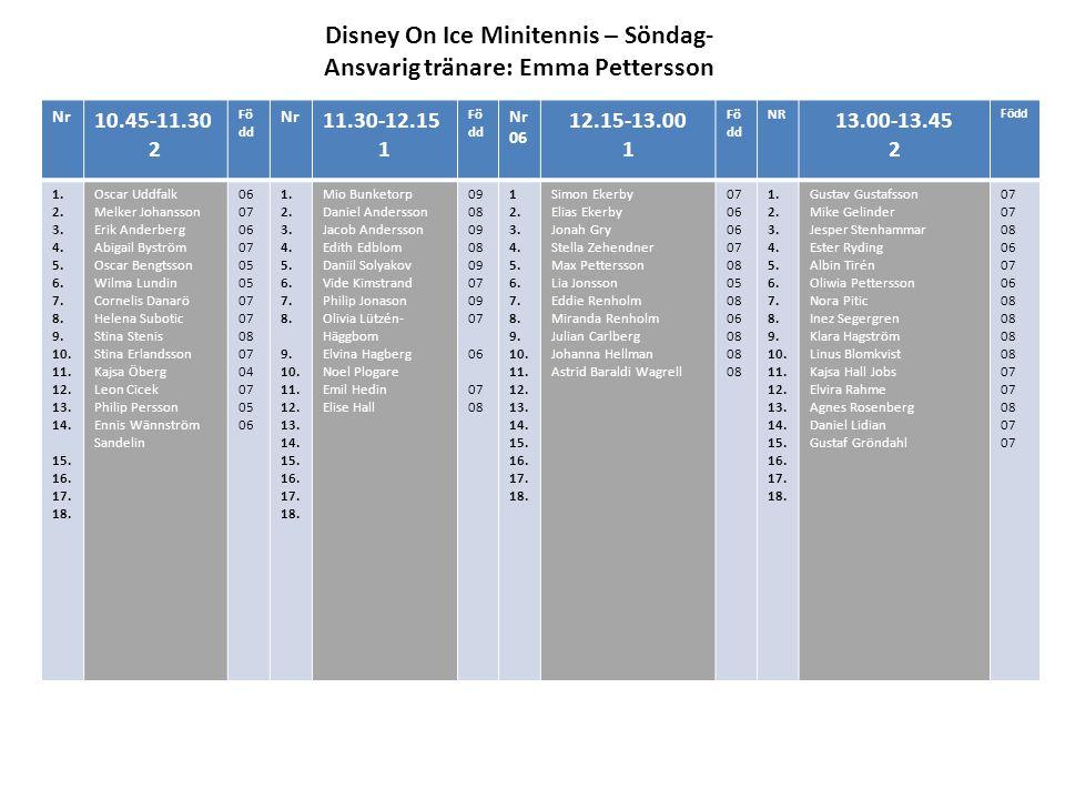 Disney On Ice Minitennis – Söndag- Ansvarig tränare: Emma Pettersson