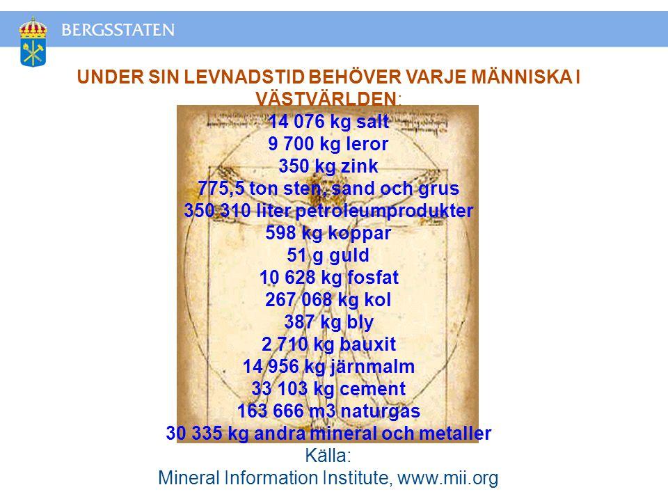 350 310 liter petroleumprodukter 30 335 kg andra mineral och metaller